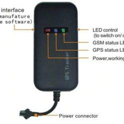 Traceurs GPS Bluetooth Autonome