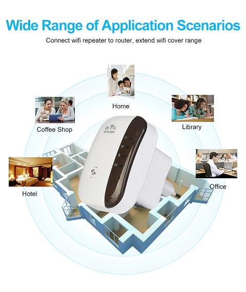 Répéteur Wifi amplificateur longue portée applications